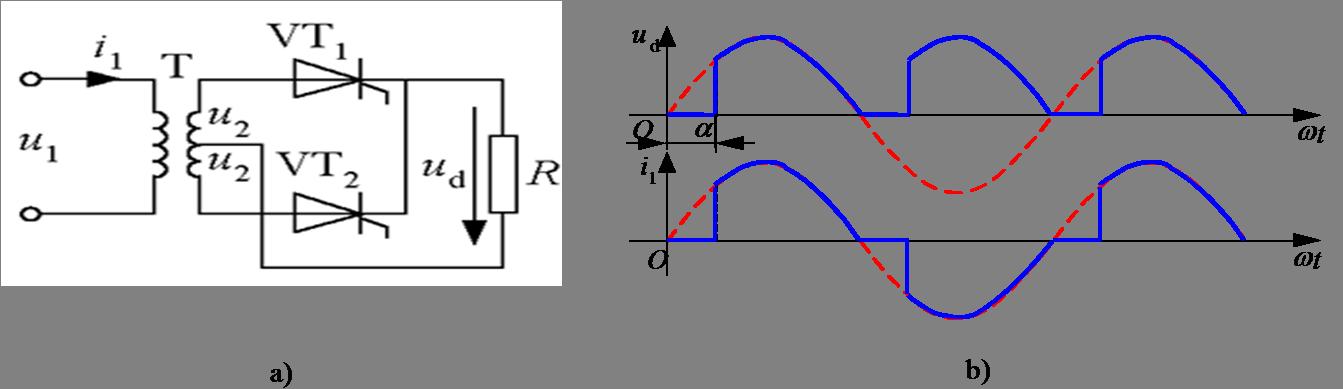 电力电子技术-单相桥式半控整流电路