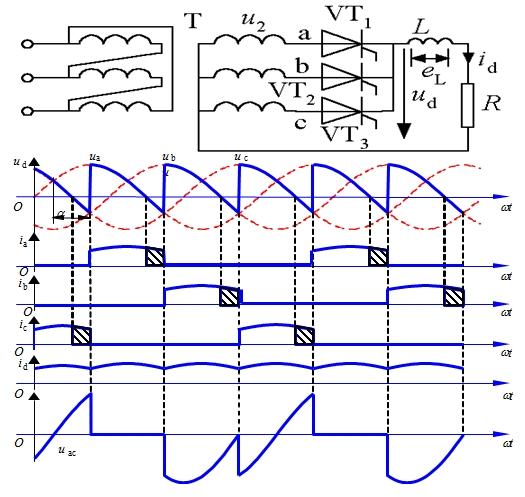 桥式半波整流电路_电力电子技术-三相桥式全控整流电路(2)-液压实训台|工程制图 ...