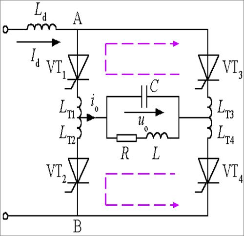电流型逆变电路主要特点