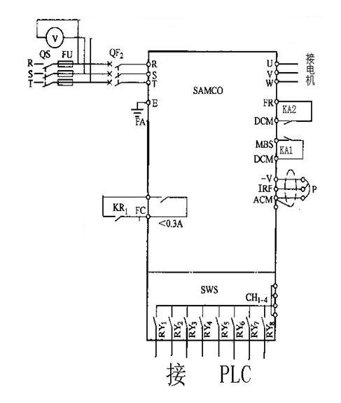(2)变频器的外围接线图