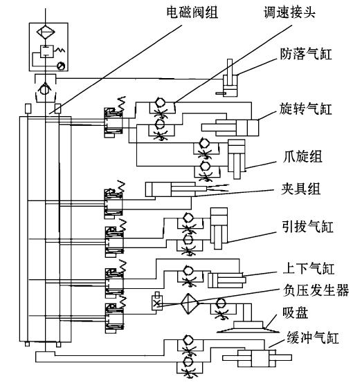 plc控制气动式机械手系统的设计与开发