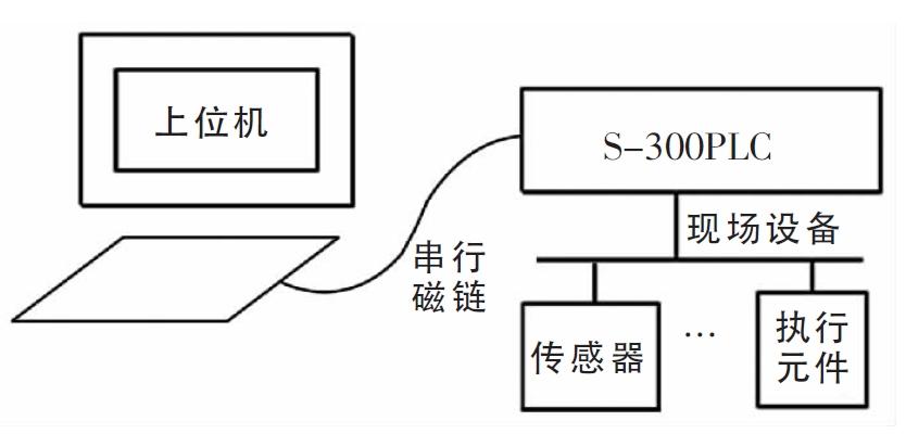 电路 电路图 电子 设计 素材 原理图 834_400