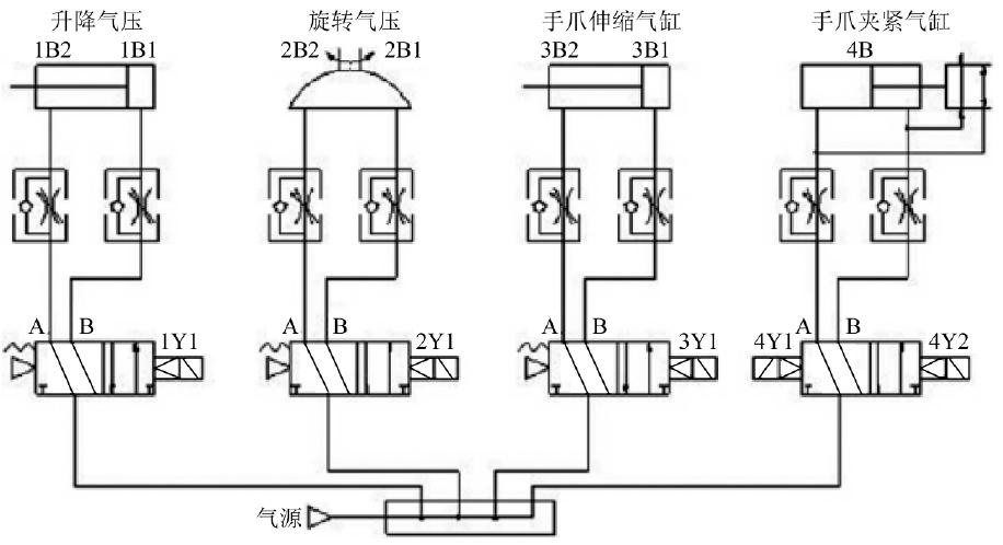 气动执行器工作原理_PLC的气动机械手控制系统设计分析-液压实训台|工程制图桌|传感 ...