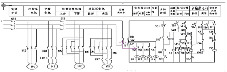 ①从电路工作原理及动作顺序来看,电气动作顺序比较复杂,控制电路